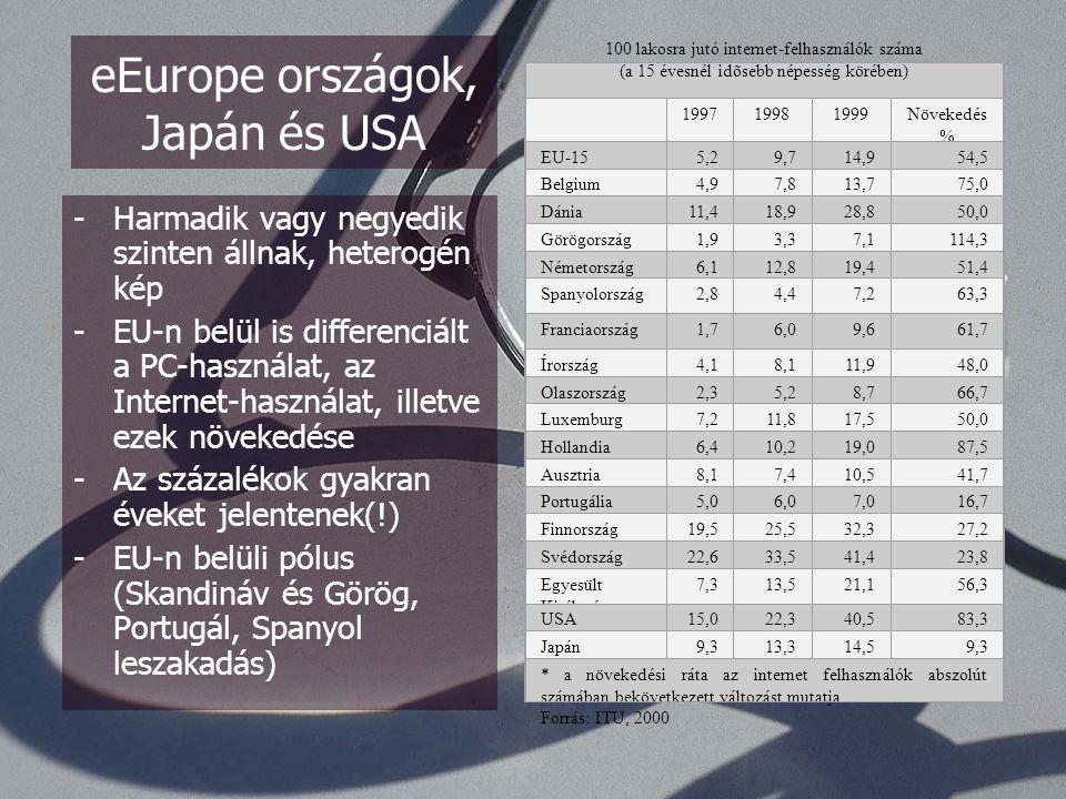 -USA kisebb szintű recesszión megy át (.com válság, WTC) a XXI.