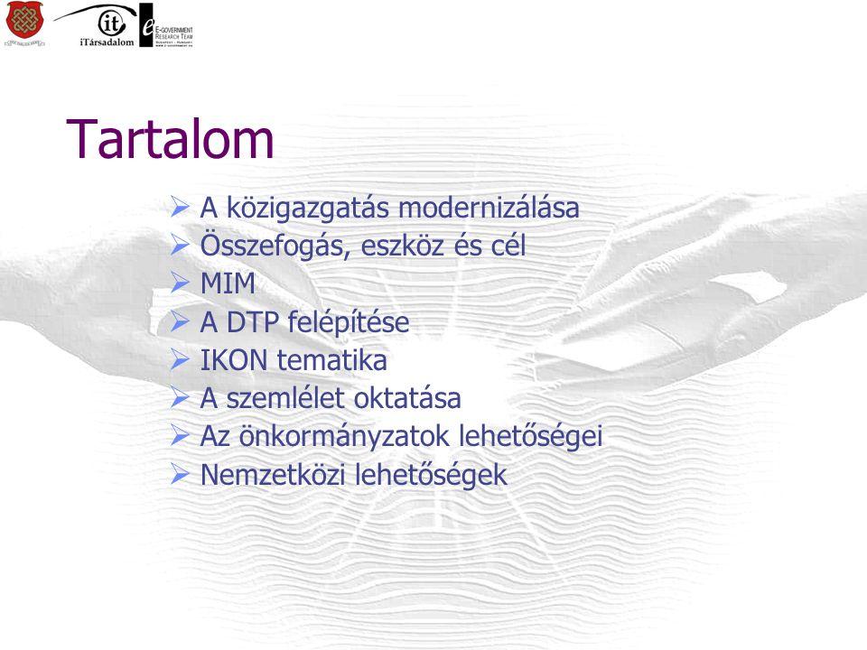 Az IKON program lehetőségei az önkormányzatok számára Budai Balázs Benjámin BKÁE – Államigazgatási Kar - E-government Kutatócsoport iTársadalom – Intelligens Társadalom Szakmai Tudományos Társaság E-kormányzat Szakbizottság balazs.budai@e-government.hu budai.balazs@itarsadalom.hu www.e-government.hu www.itarsadalom.hu Tel./fax: 469-6394, 209-3202 +36-20-966-0454