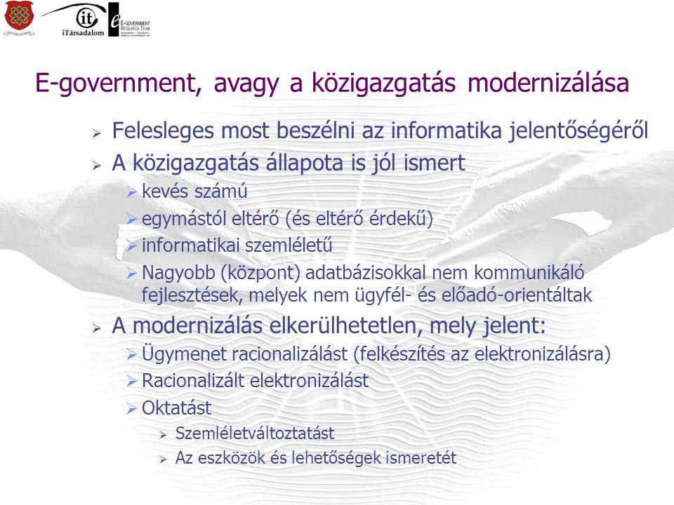 Tartalom  A közigazgatás modernizálása  Összefogás, eszköz és cél  MIM  A DTP felépítése  IKON tematika  A szemlélet oktatása  Az önkormányzatok lehetőségei  Nemzetközi lehetőségek