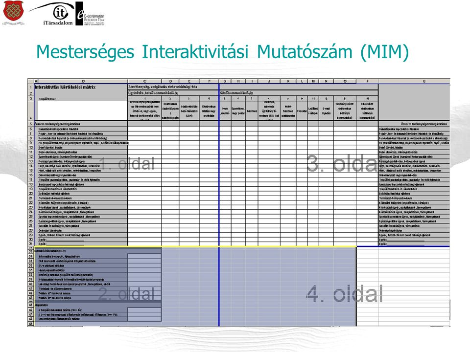 Mesterséges Interaktivitási Mutatószám (MIM)