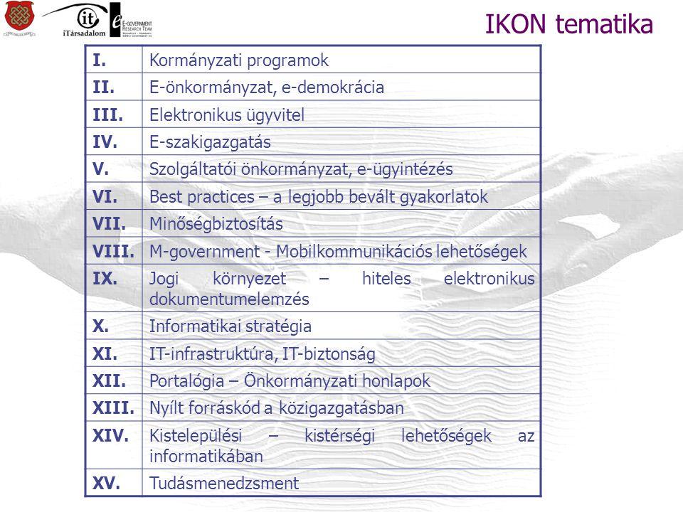  Információs anyag (IKON):  2003. augusztus 1-től, 2004.