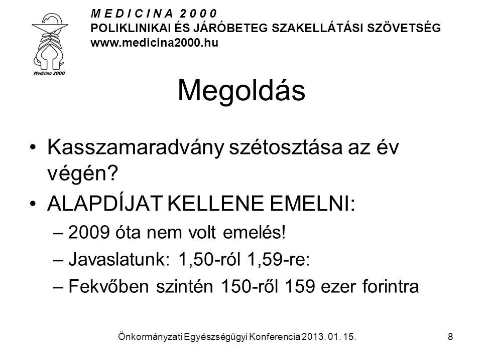 M E D I C I N A 2 0 0 0 POLIKLINIKAI ÉS JÁRÓBETEG SZAKELLÁTÁSI SZÖVETSÉG www.medicina2000.hu Önkormányzati Egyészségügyi Konferencia 2013.
