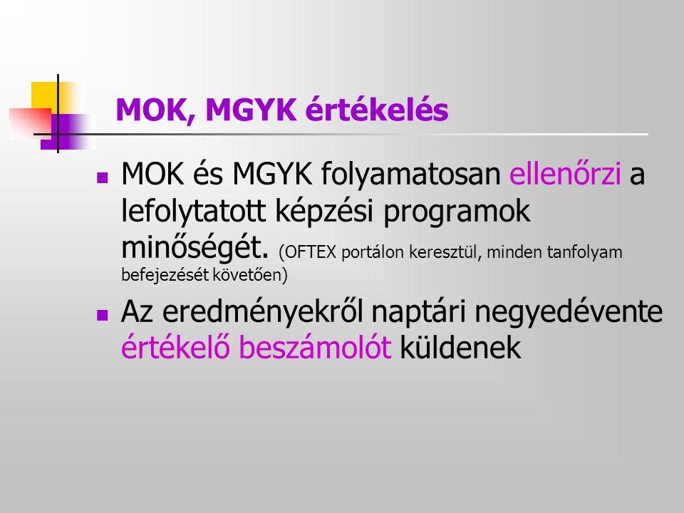 MOK, MGYK értékelés  MOK és MGYK folyamatosan ellenőrzi a lefolytatott képzési programok minőségét. (OFTEX portálon keresztül, minden tanfolyam befej