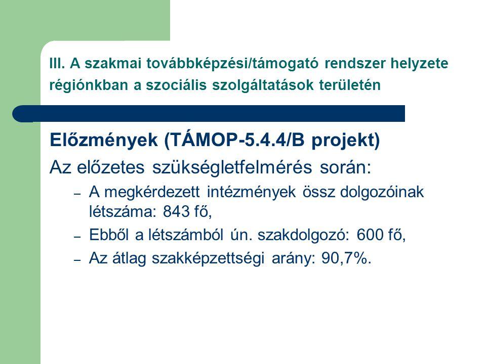 III. A szakmai továbbképzési/támogató rendszer helyzete régiónkban a szociális szolgáltatások területén Előzmények (TÁMOP-5.4.4/B projekt) Az előzetes