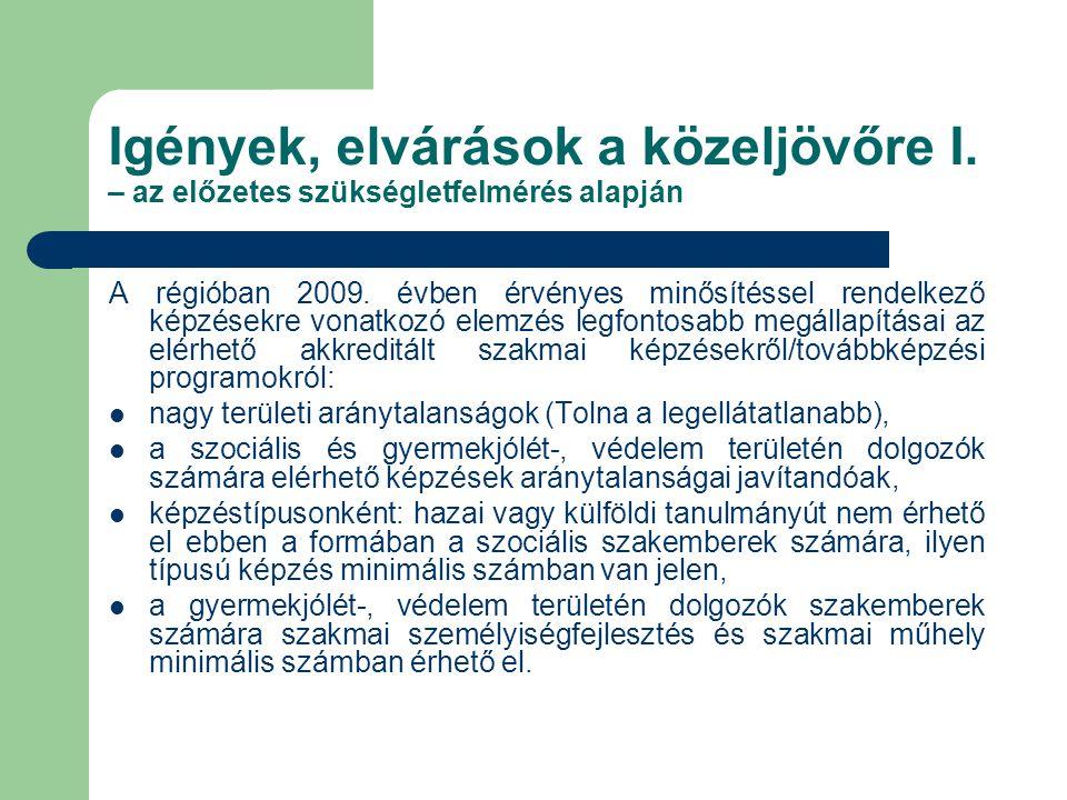Igények, elvárások a közeljövőre I. – az előzetes szükségletfelmérés alapján A régióban 2009.