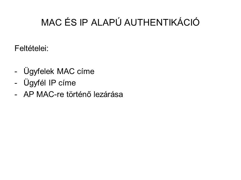 MAC ÉS IP ALAPÚ AUTHENTIKÁCIÓ Feltételei: -Ügyfelek MAC címe -Ügyfél IP címe -AP MAC-re történő lezárása