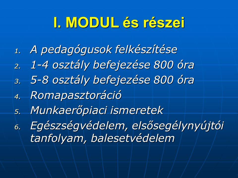 I. MODUL és részei 1. A pedagógusok felkészítése 2. 1-4 osztály befejezése 800 óra 3. 5-8 osztály befejezése 800 óra 4. Romapasztoráció 5. Munkaerőpia