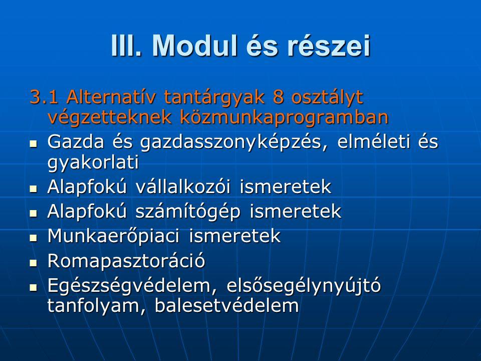 III. Modul és részei 3.1 Alternatív tantárgyak 8 osztályt végzetteknek közmunkaprogramban  Gazda és gazdasszonyképzés, elméleti és gyakorlati  Alapf