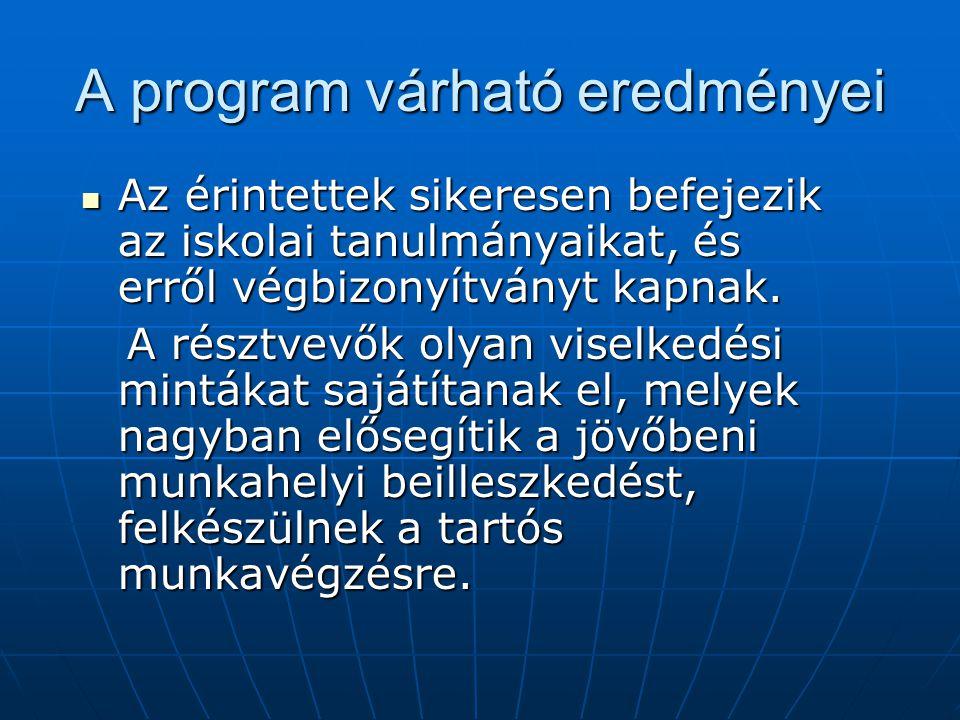 A program várható eredményei  Az érintettek sikeresen befejezik az iskolai tanulmányaikat, és erről végbizonyítványt kapnak.
