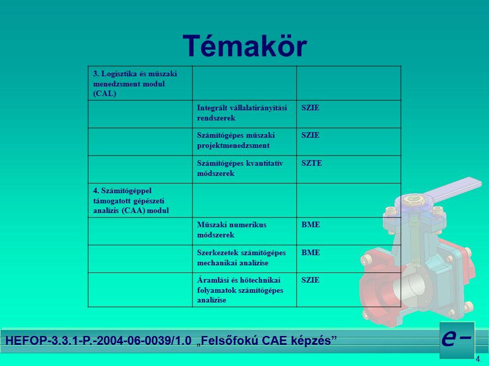 """4. e- HEFOP-3.3.1-P.-2004-06-0039/1.0 """"Felsőfokú CAE képzés"""" Témakör 3. Logisztika és műszaki menedzsment modul (CAL) Integrált vállalatirányítási ren"""
