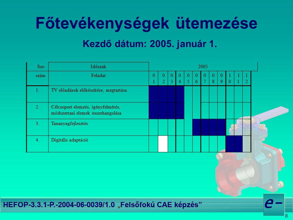 """8. e- HEFOP-3.3.1-P.-2004-06-0039/1.0 """"Felsőfokú CAE képzés"""" Főtevékenységek ütemezése Sor-Időszak2005 számFeladat0101 0202 0303 0404 0505 0606 0707 0"""