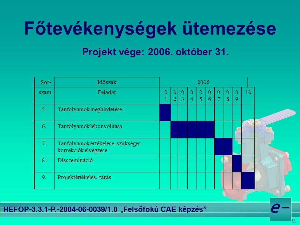 """9. e- HEFOP-3.3.1-P.-2004-06-0039/1.0 """"Felsőfokú CAE képzés"""" Főtevékenységek ütemezése Sor-Időszak2006 számFeladat0101 0202 0303 0404 0505 0606 0707 0"""