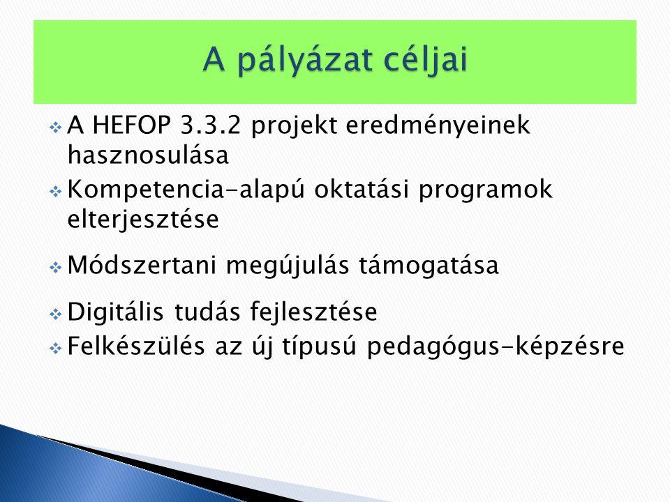  A HEFOP 3.3.2 projekt eredményeinek hasznosulása  Kompetencia-alapú oktatási programok elterjesztése  Módszertani megújulás támogatása  Digitális tudás fejlesztése  Felkészülés az új típusú pedagógus-képzésre