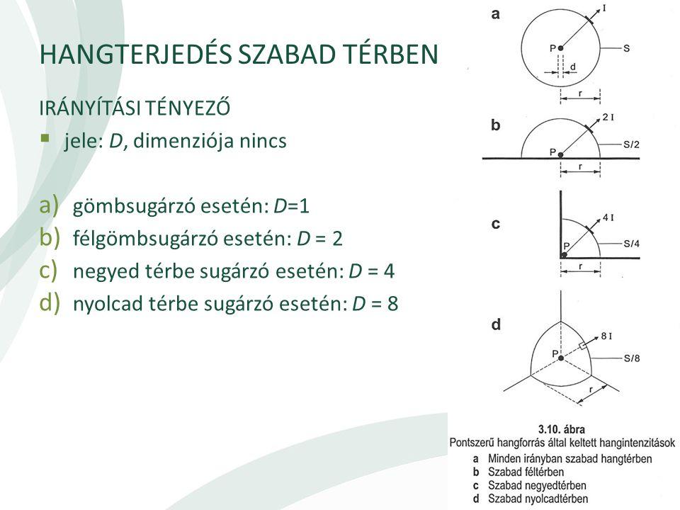 HANGTERJEDÉS SZABAD TÉRBEN IRÁNYÍTÁSI TÉNYEZŐ  jele: D, dimenziója nincs a) gömbsugárzó esetén: D=1 b) félgömbsugárzó esetén: D = 2 c) negyed térbe sugárzó esetén: D = 4 d) nyolcad térbe sugárzó esetén: D = 8