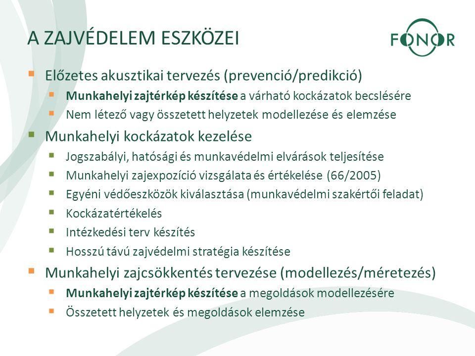 A ZAJVÉDELEM ESZKÖZEI  Előzetes akusztikai tervezés (prevenció/predikció)  Munkahelyi zajtérkép készítése a várható kockázatok becslésére  Nem létező vagy összetett helyzetek modellezése és elemzése  Munkahelyi kockázatok kezelése  Jogszabályi, hatósági és munkavédelmi elvárások teljesítése  Munkahelyi zajexpozíció vizsgálata és értékelése (66/2005)  Egyéni védőeszközök kiválasztása (munkavédelmi szakértői feladat)  Kockázatértékelés  Intézkedési terv készítés  Hosszú távú zajvédelmi stratégia készítése  Munkahelyi zajcsökkentés tervezése (modellezés/méretezés)  Munkahelyi zajtérkép készítése a megoldások modellezésére  Összetett helyzetek és megoldások elemzése