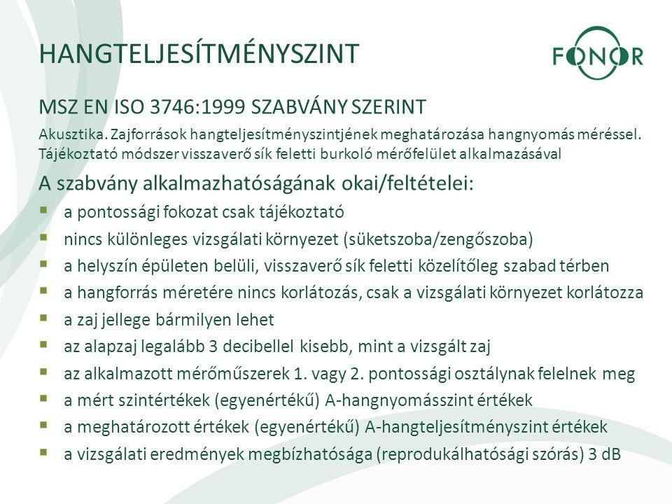 HANGTELJESÍTMÉNYSZINT MSZ EN ISO 3746:1999 SZABVÁNY SZERINT Akusztika.