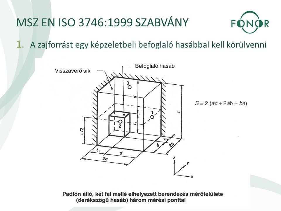 MSZ EN ISO 3746:1999 SZABVÁNY 1. A zajforrást egy képzeletbeli befoglaló hasábbal kell körülvenni