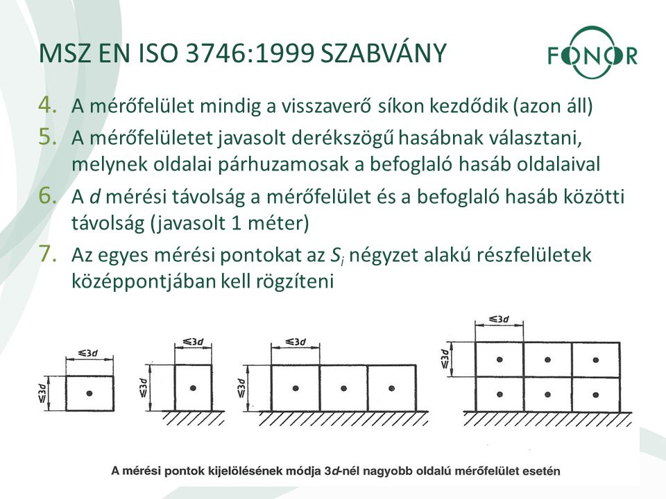 MSZ EN ISO 3746:1999 SZABVÁNY 4.A mérőfelület mindig a visszaverő síkon kezdődik (azon áll) 5.