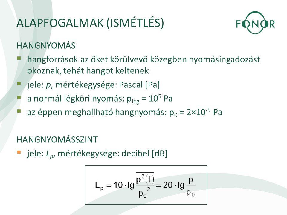 ALAPFOGALMAK (ISMÉTLÉS) HANGNYOMÁS  hangforrások az őket körülvevő közegben nyomásingadozást okoznak, tehát hangot keltenek  jele: p, mértékegysége: Pascal [Pa]  a normál légköri nyomás: p lég = 10 5 Pa  az éppen meghallható hangnyomás: p 0 = 2×10 -5 Pa HANGNYOMÁSSZINT  jele: L p, mértékegysége: decibel [dB]