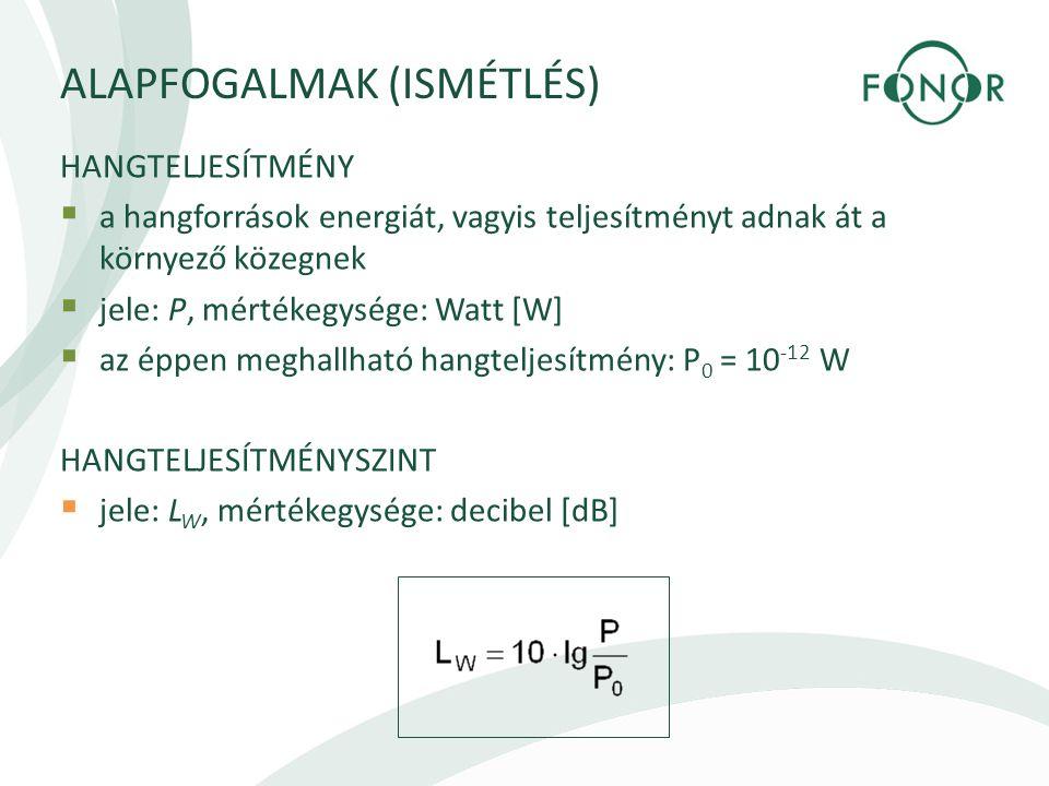 ALAPFOGALMAK (ISMÉTLÉS) HANGTELJESÍTMÉNY  a hangforrások energiát, vagyis teljesítményt adnak át a környező közegnek  jele: P, mértékegysége: Watt [W]  az éppen meghallható hangteljesítmény: P 0 = 10 -12 W HANGTELJESÍTMÉNYSZINT  jele: L W, mértékegysége: decibel [dB]
