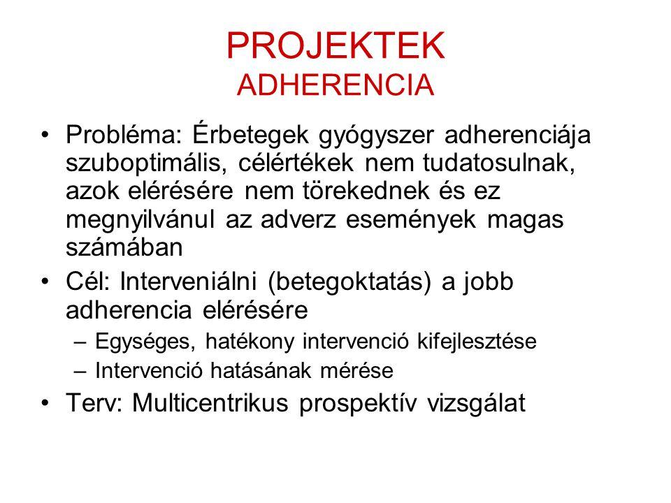 PROJEKTEK ADHERENCIA •Probléma: Érbetegek gyógyszer adherenciája szuboptimális, célértékek nem tudatosulnak, azok elérésére nem törekednek és ez megnyilvánul az adverz események magas számában •Cél: Interveniálni (betegoktatás) a jobb adherencia elérésére –Egységes, hatékony intervenció kifejlesztése –Intervenció hatásának mérése •Terv: Multicentrikus prospektív vizsgálat