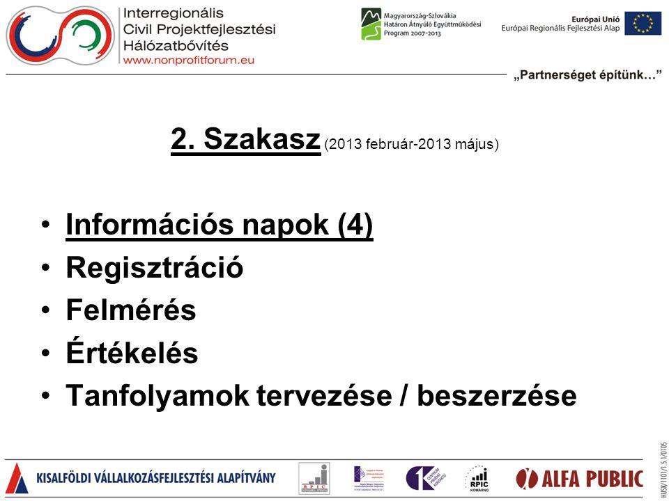 2. Szakasz (2013 február-2013 május) •Információs napok (4) •Regisztráció •Felmérés •Értékelés •Tanfolyamok tervezése / beszerzése