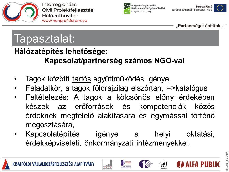 Interregionális Civil Partnerségi Hálózat HUSKUA 0502/390 2006-2008 •Nyilvántartást, elektronikus és papír alapú katalógust és kommunikációs rendszert hoztunk létre, valamint publikus tudásbázist, szakmai fórumot és szakértői hálózatot alakítottunk ki.