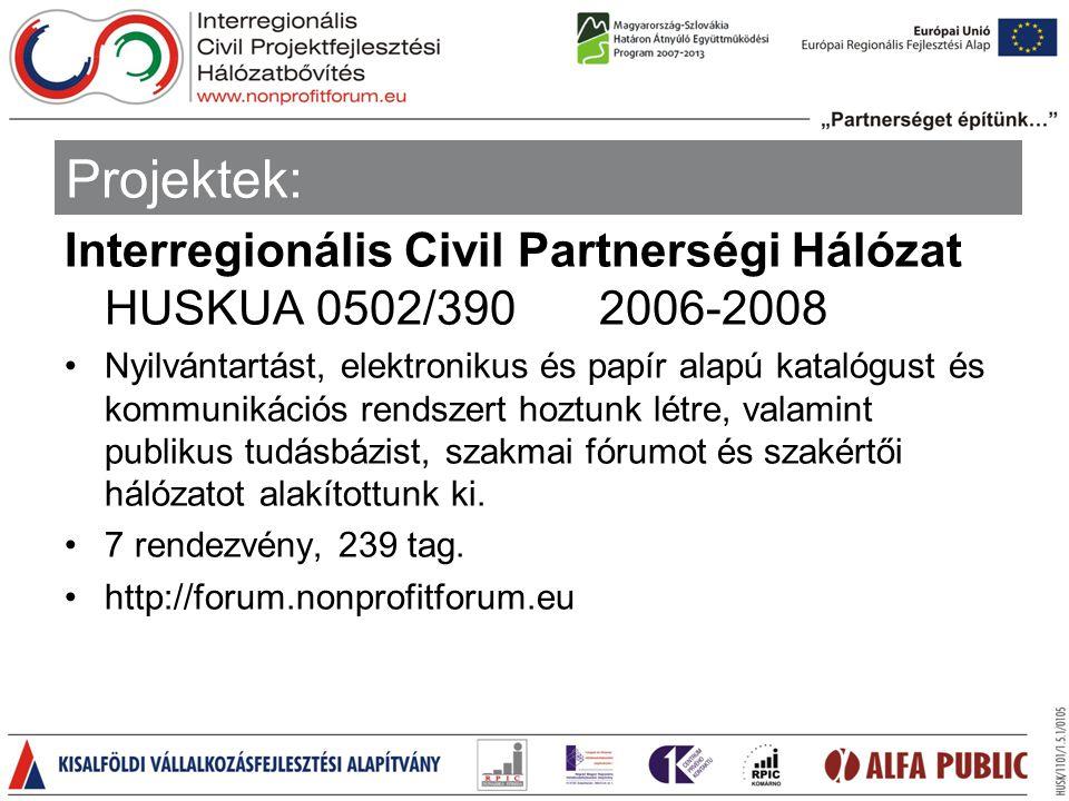 Köszönjük a figyelmet! nonprofitforum@nonprofitforum.eu www.nonprofitforum.eu +36 96 512539