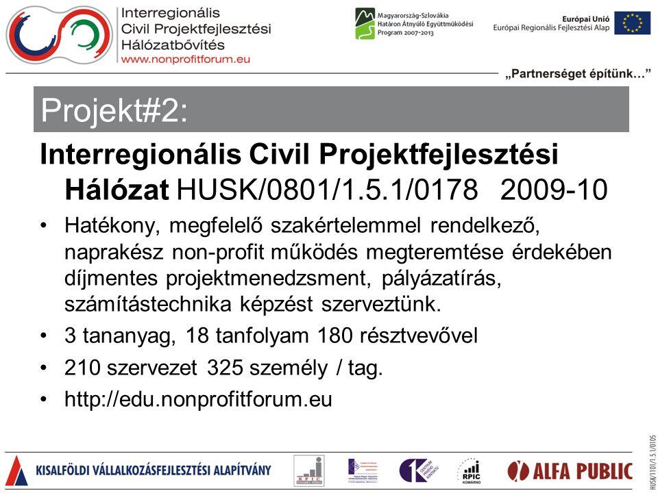 Interregionális Civil Projektfejlesztési Hálózat HUSK/0801/1.5.1/0178 2009-10 •Hatékony, megfelelő szakértelemmel rendelkező, naprakész non-profit működés megteremtése érdekében díjmentes projektmenedzsment, pályázatírás, számítástechnika képzést szerveztünk.
