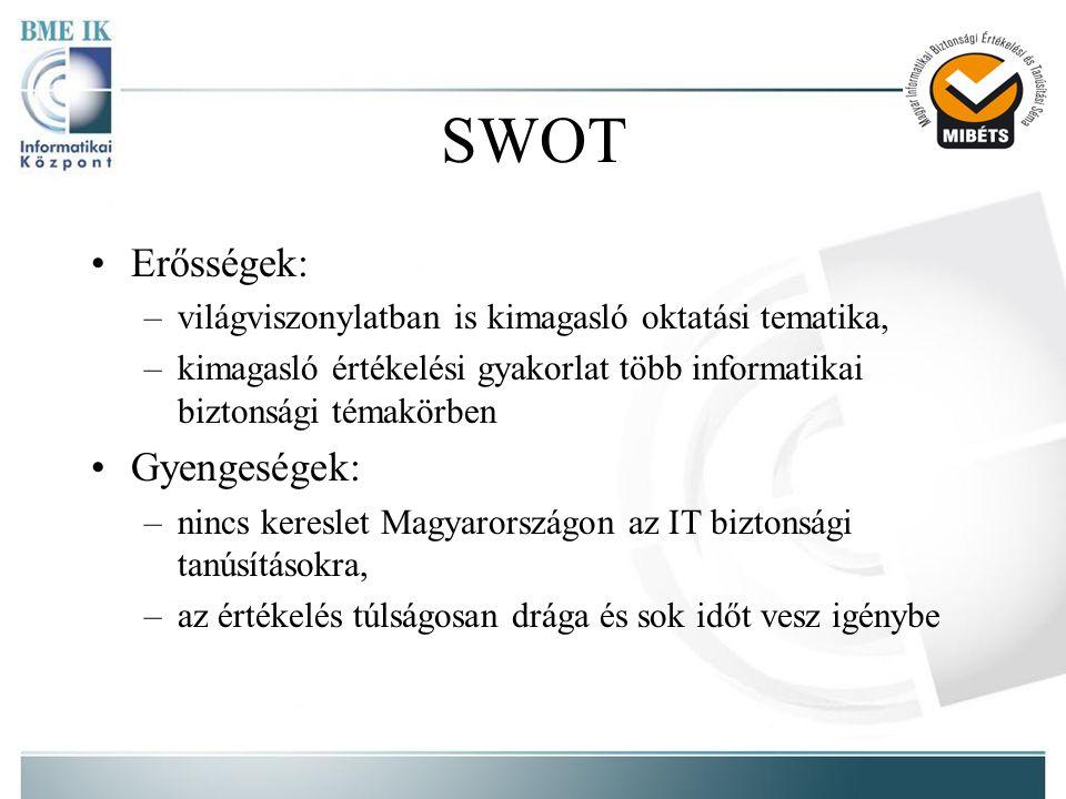 SWOT •Erősségek: –világviszonylatban is kimagasló oktatási tematika, –kimagasló értékelési gyakorlat több informatikai biztonsági témakörben •Gyengeségek: –nincs kereslet Magyarországon az IT biztonsági tanúsításokra, –az értékelés túlságosan drága és sok időt vesz igénybe