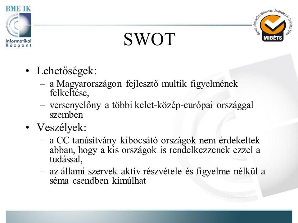 SWOT •Lehetőségek: –a Magyarországon fejlesztő multik figyelmének felkeltése, –versenyelőny a többi kelet-közép-európai országgal szemben •Veszélyek: –a CC tanúsítvány kibocsátó országok nem érdekeltek abban, hogy a kis országok is rendelkezzenek ezzel a tudással, –az állami szervek aktív részvétele és figyelme nélkül a séma csendben kimúlhat