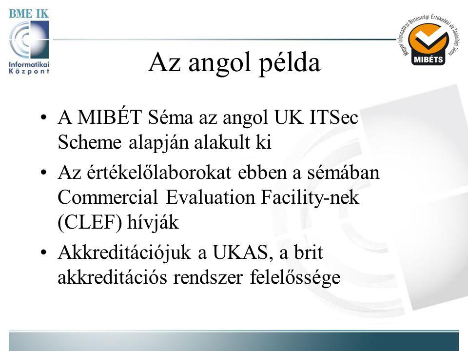 Az angol példa •A MIBÉT Séma az angol UK ITSec Scheme alapján alakult ki •Az értékelőlaborokat ebben a sémában Commercial Evaluation Facility-nek (CLEF) hívják •Akkreditációjuk a UKAS, a brit akkreditációs rendszer felelőssége