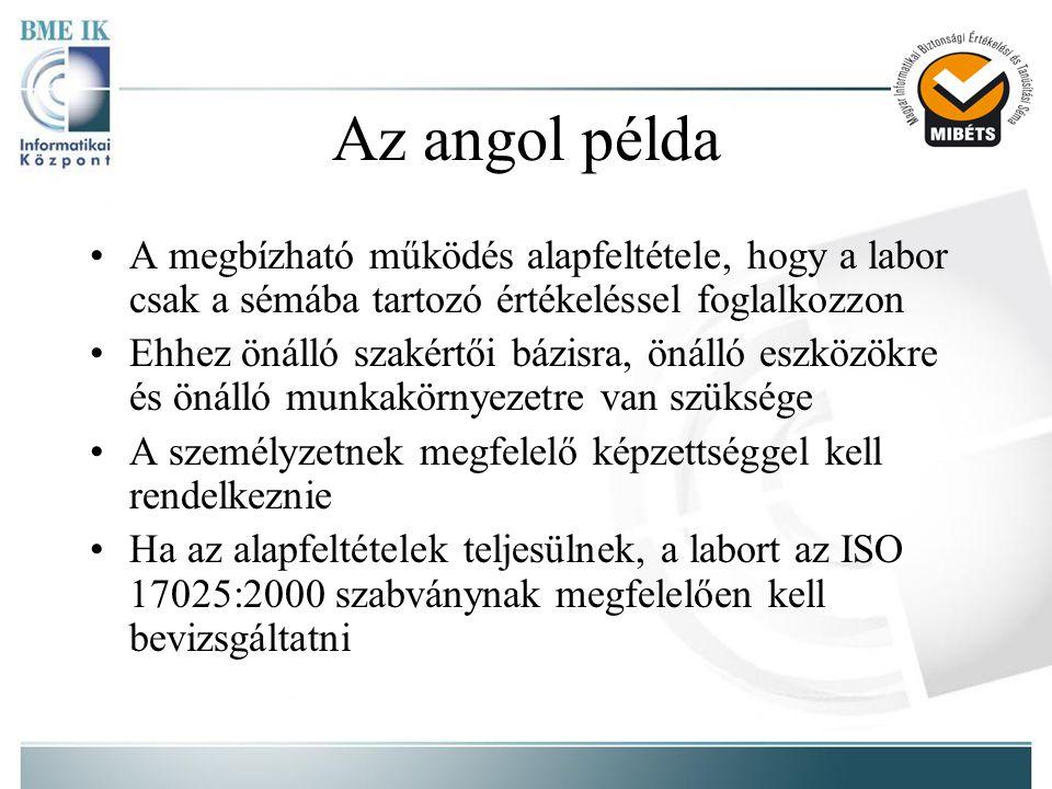 Az angol példa •A megbízható működés alapfeltétele, hogy a labor csak a sémába tartozó értékeléssel foglalkozzon •Ehhez önálló szakértői bázisra, önálló eszközökre és önálló munkakörnyezetre van szüksége •A személyzetnek megfelelő képzettséggel kell rendelkeznie •Ha az alapfeltételek teljesülnek, a labort az ISO 17025:2000 szabványnak megfelelően kell bevizsgáltatni