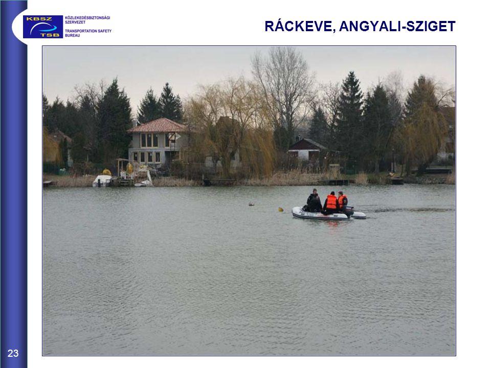 RÁCKEVE, ANGYALI-SZIGET 23