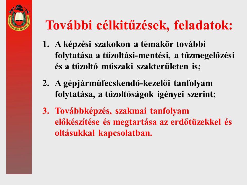 További célkitűzések, feladatok: 1.A képzési szakokon a témakör további folytatása a tűzoltási-mentési, a tűzmegelőzési és a tűzoltó műszaki szakterületen is; 2.A gépjárműfecskendő-kezelői tanfolyam folytatása, a tűzoltóságok igényei szerint; 3.Továbbképzés, szakmai tanfolyam előkészítése és megtartása az erdőtüzekkel és oltásukkal kapcsolatban.