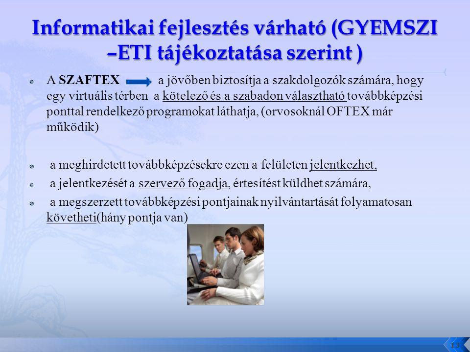  A SZAFTEX a jövőben biztosítja a szakdolgozók számára, hogy egy virtuális térben a kötelező és a szabadon választható továbbképzési ponttal rendelke