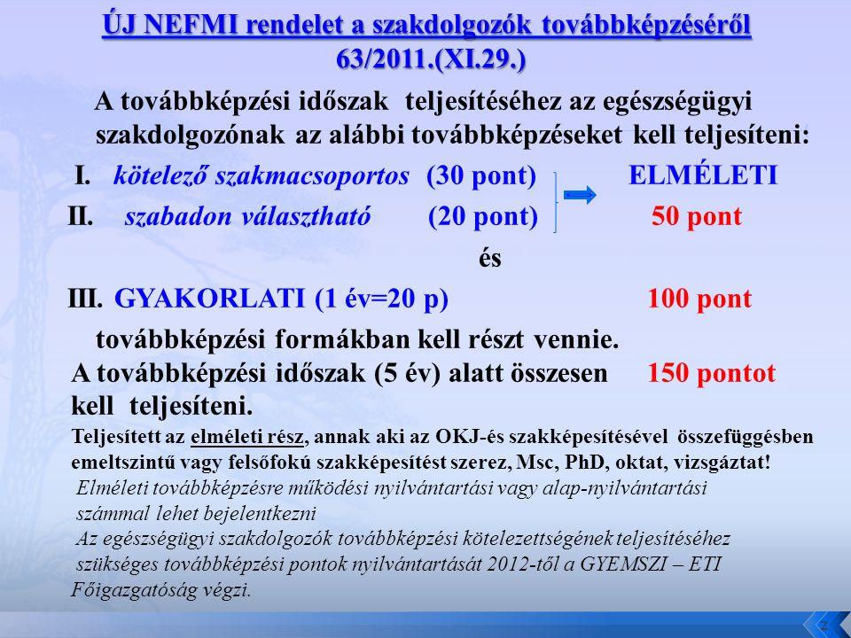 A továbbképzési időszak teljesítéséhez az egészségügyi szakdolgozónak az alábbi továbbképzéseket kell teljesíteni: I. kötelező szakmacsoportos (30 pon