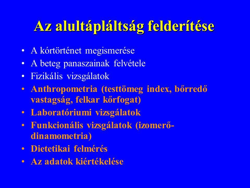 Az alultápláltság felderítése •A kórtörténet megismerése •A beteg panaszainak felvétele •Fizikális vizsgálatok •Anthropometria (testtömeg index, bőrre