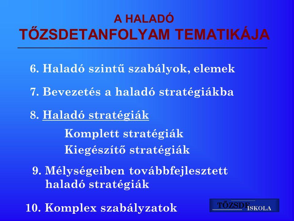 A HALADÓ TŐZSDETANFOLYAM TEMATIKÁJA 6. Haladó szintű szabályok, elemek 7. Bevezetés a haladó stratégiákba 8. Haladó stratégiák Komplett stratégiák Kie
