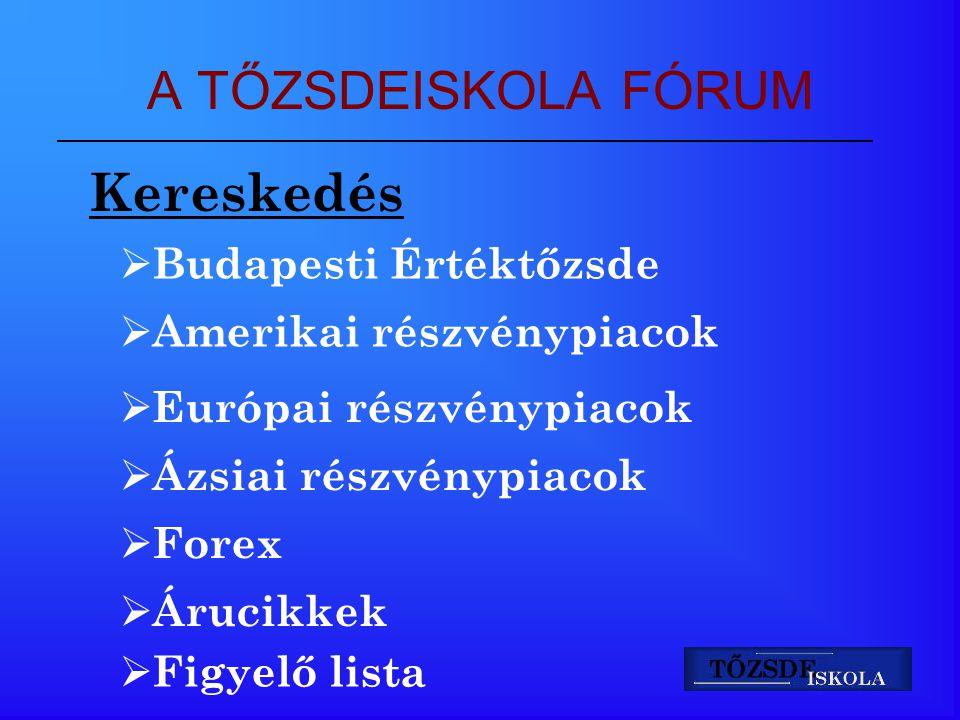 Kereskedés  Budapesti Értéktőzsde  Amerikai részvénypiacok  Európai részvénypiacok  Ázsiai részvénypiacok  Forex  Árucikkek  Figyelő lista
