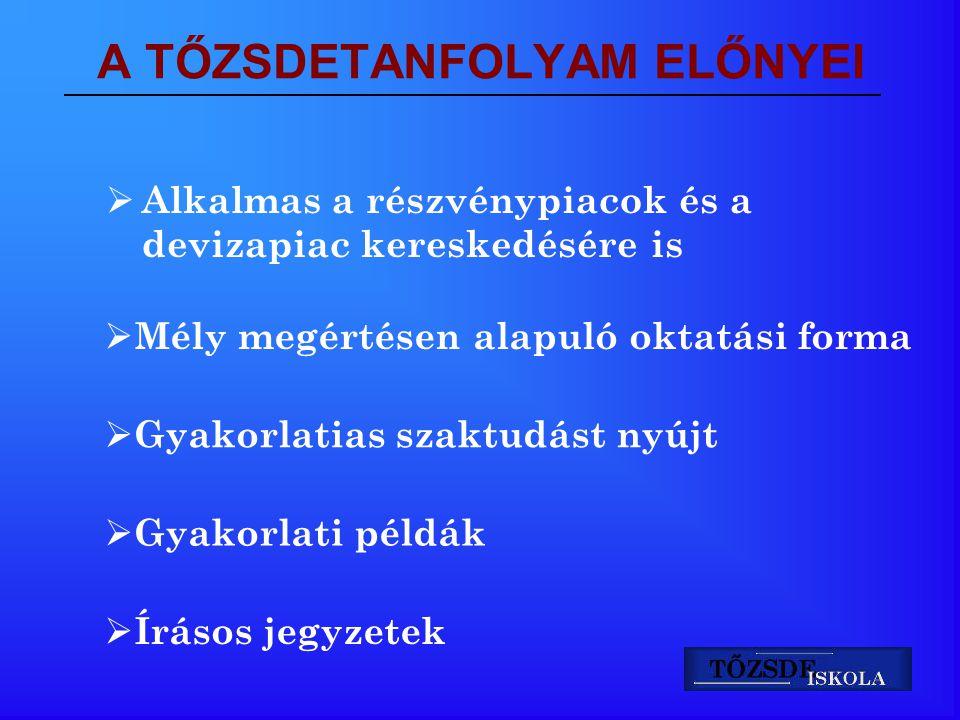A TŐZSDETANFOLYAM TEMATIKÁJA 6 + 1 modul 1.Tőzsdepszichológia Technikai- és fundamentális elemzés 2.