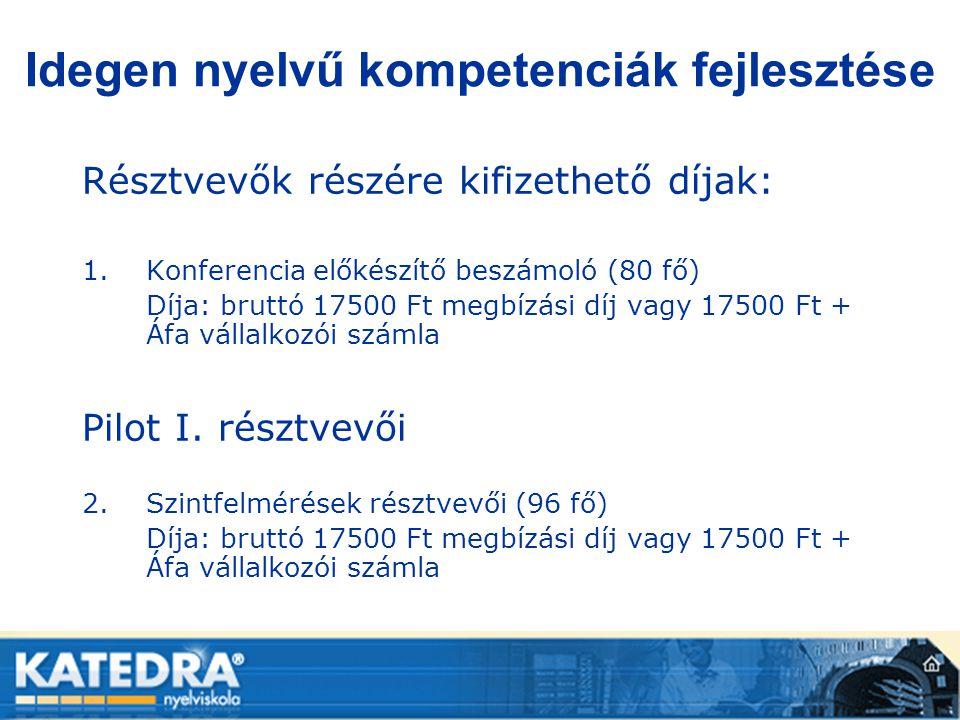Idegen nyelvű kompetenciák fejlesztése Résztvevők részére kifizethető díjak: 1.Konferencia előkészítő beszámoló (80 fő) Díja: bruttó 17500 Ft megbízás