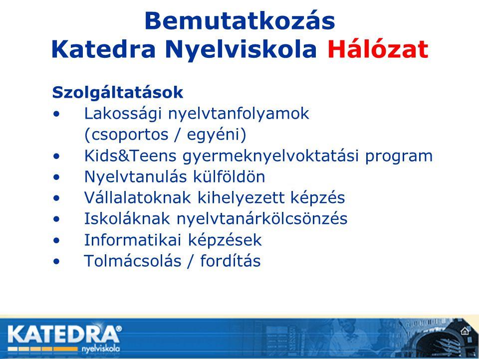 Bemutatkozás Katedra Nyelviskola Hálózat Szolgáltatások •Lakossági nyelvtanfolyamok (csoportos / egyéni) •Kids&Teens gyermeknyelvoktatási program •Nye