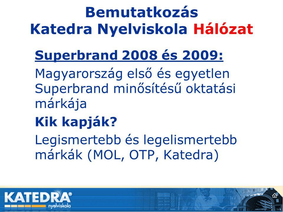Bemutatkozás Katedra Nyelviskola Hálózat Superbrand 2008 és 2009: Magyarország első és egyetlen Superbrand minősítésű oktatási márkája Kik kapják? Leg
