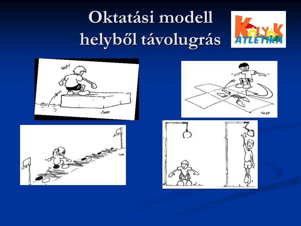Képzési szakaszok Sokoldalú képzés 11-15 év Edzés életkor: 3-5 év Feladatok: Sportági technikák alapjainak letétele Állóképesség fejlesztés Erőfejlesztés Gyorsaság fejlesztés