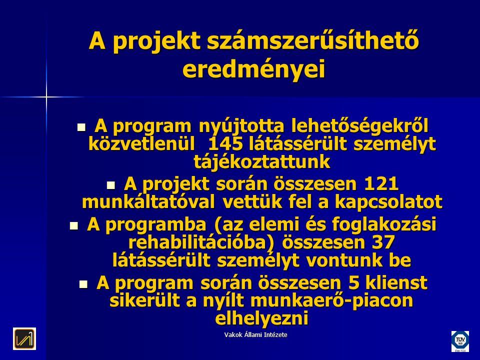 Vakok Állami Intézete A projekt számszerűsíthető eredményei  A program nyújtotta lehetőségekről közvetlenül 145 látássérült személyt tájékoztattunk  A projekt során összesen 121 munkáltatóval vettük fel a kapcsolatot  A programba (az elemi és foglakozási rehabilitációba) összesen 37 látássérült személyt vontunk be  A program során összesen 5 klienst sikerült a nyílt munkaerő-piacon elhelyezni