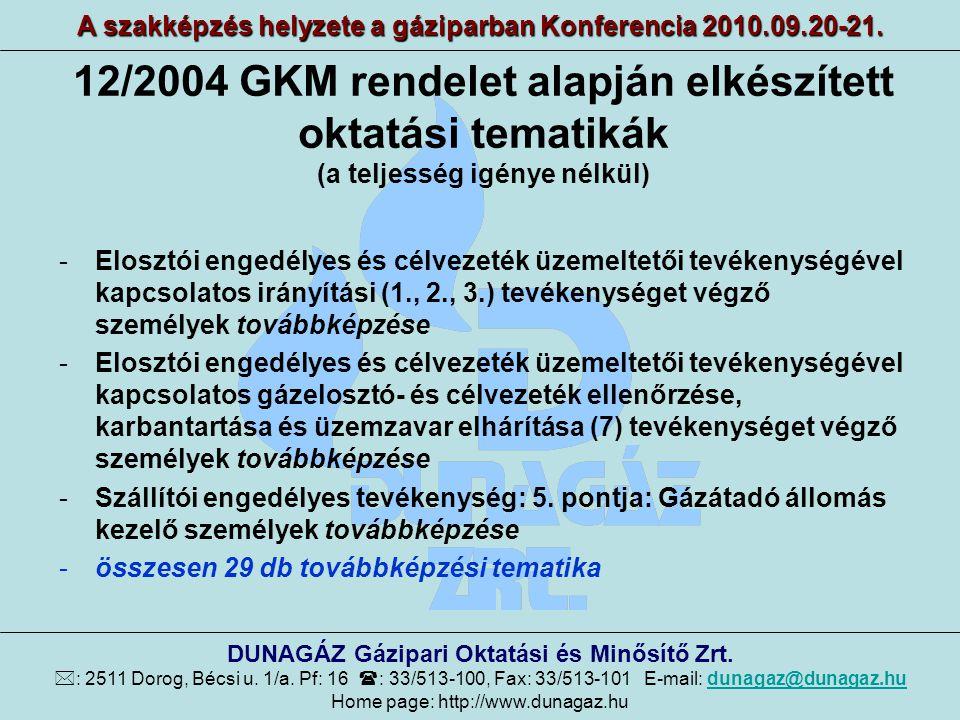 12/2004 GKM rendelet alapján elkészített oktatási tematikák (a teljesség igénye nélkül) A szakképzés helyzete a gáziparban Konferencia 2010.09.20-21.