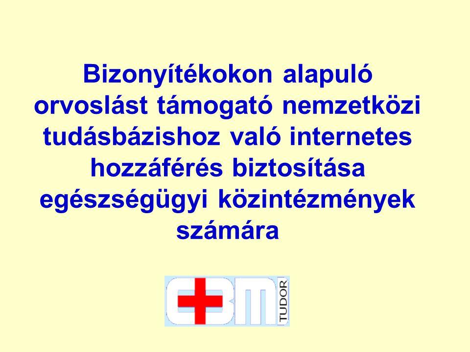 Regionális továbbképzések eredményei Képzésre jelentkezett intézmények száma: 118 Budapest, 2004.