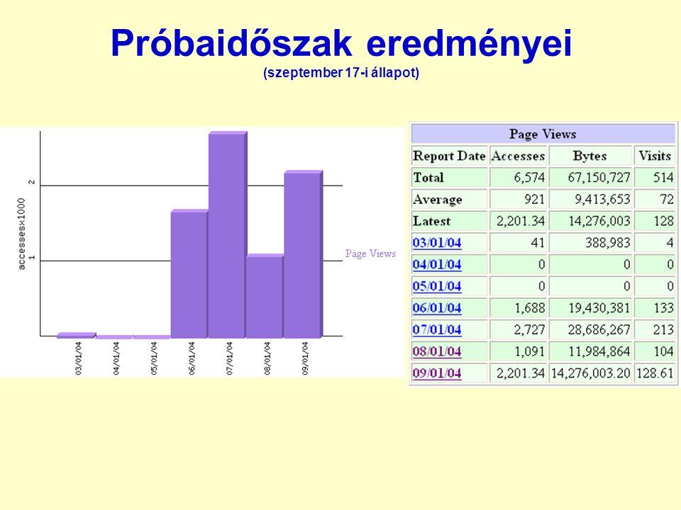 Próbaidőszak eredményei (szeptember 17-i állapot)
