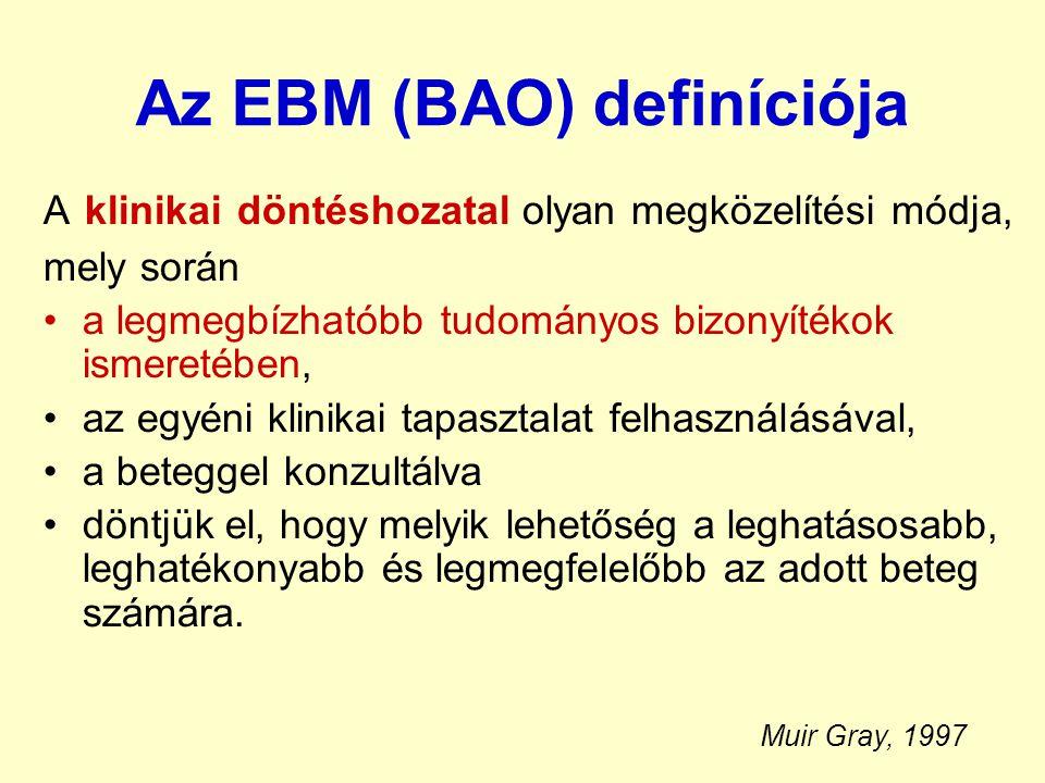 Az EBM (BAO) definíciója A klinikai döntéshozatal olyan megközelítési módja, mely során •a legmegbízhatóbb tudományos bizonyítékok ismeretében, •az egyéni klinikai tapasztalat felhasználásával, •a beteggel konzultálva •döntjük el, hogy melyik lehetőség a leghatásosabb, leghatékonyabb és legmegfelelőbb az adott beteg számára.